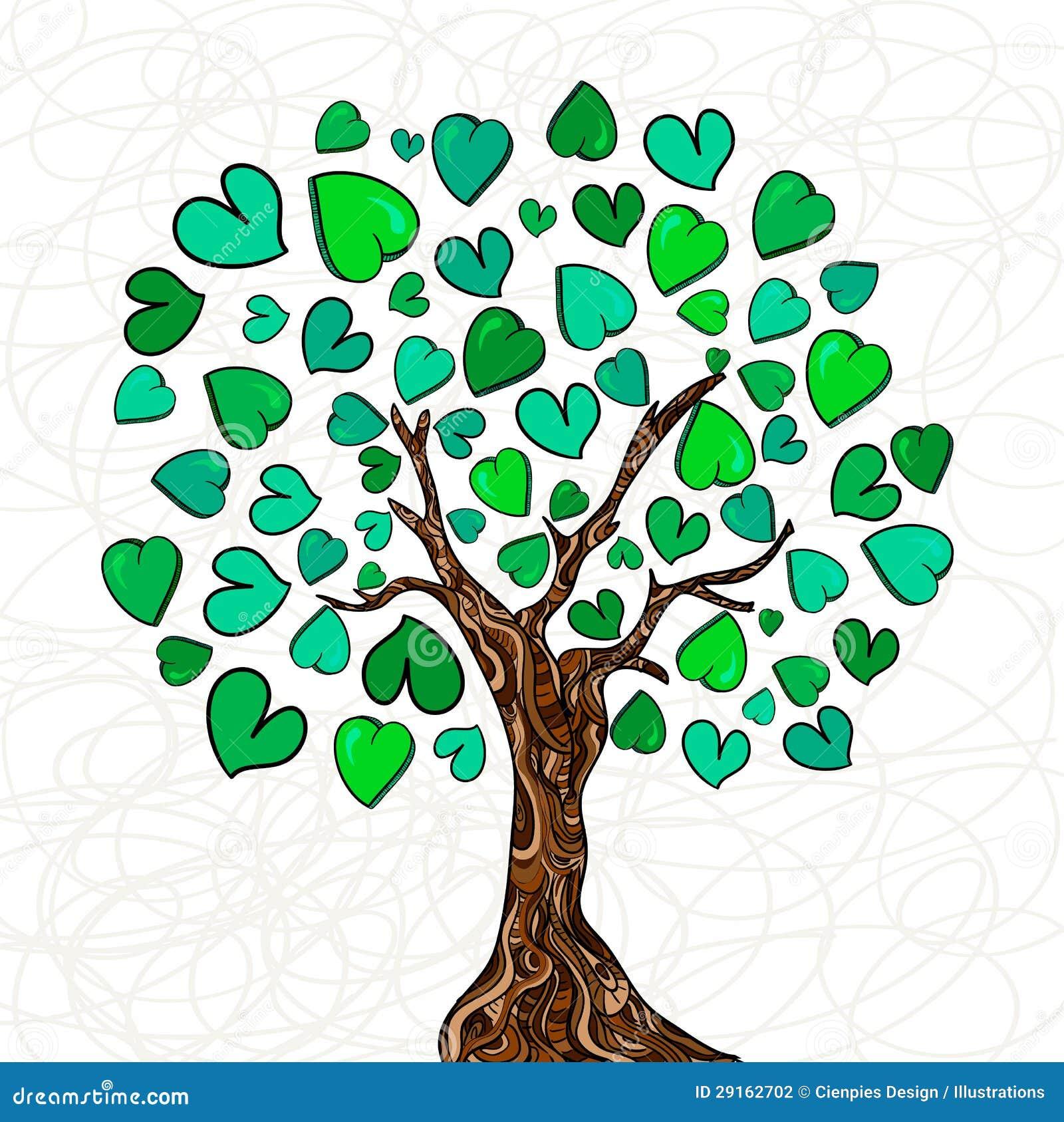 Het conceptenboom van de liefde