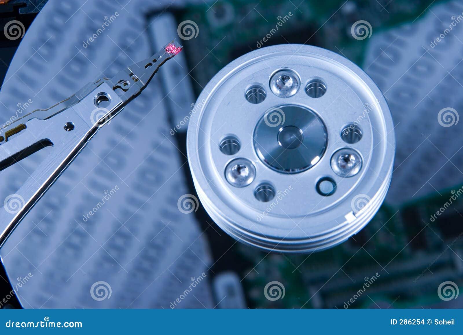 Het Controlemechanisme van de schijf