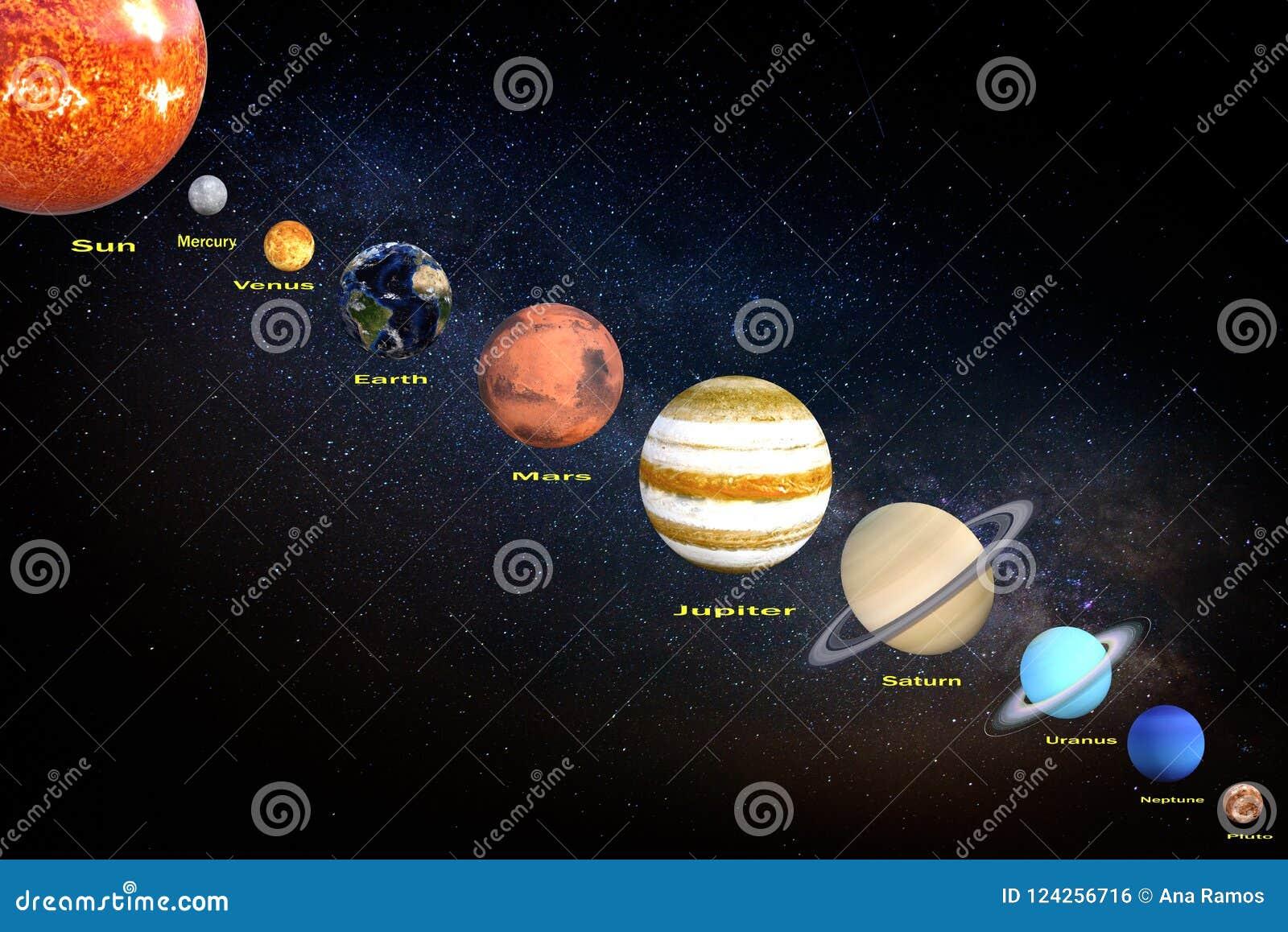 Het 3d teruggeven van van de zonnestelselplaneten en zon positie inzake kosmische heelal donkere achtergrond Van de astronomieond