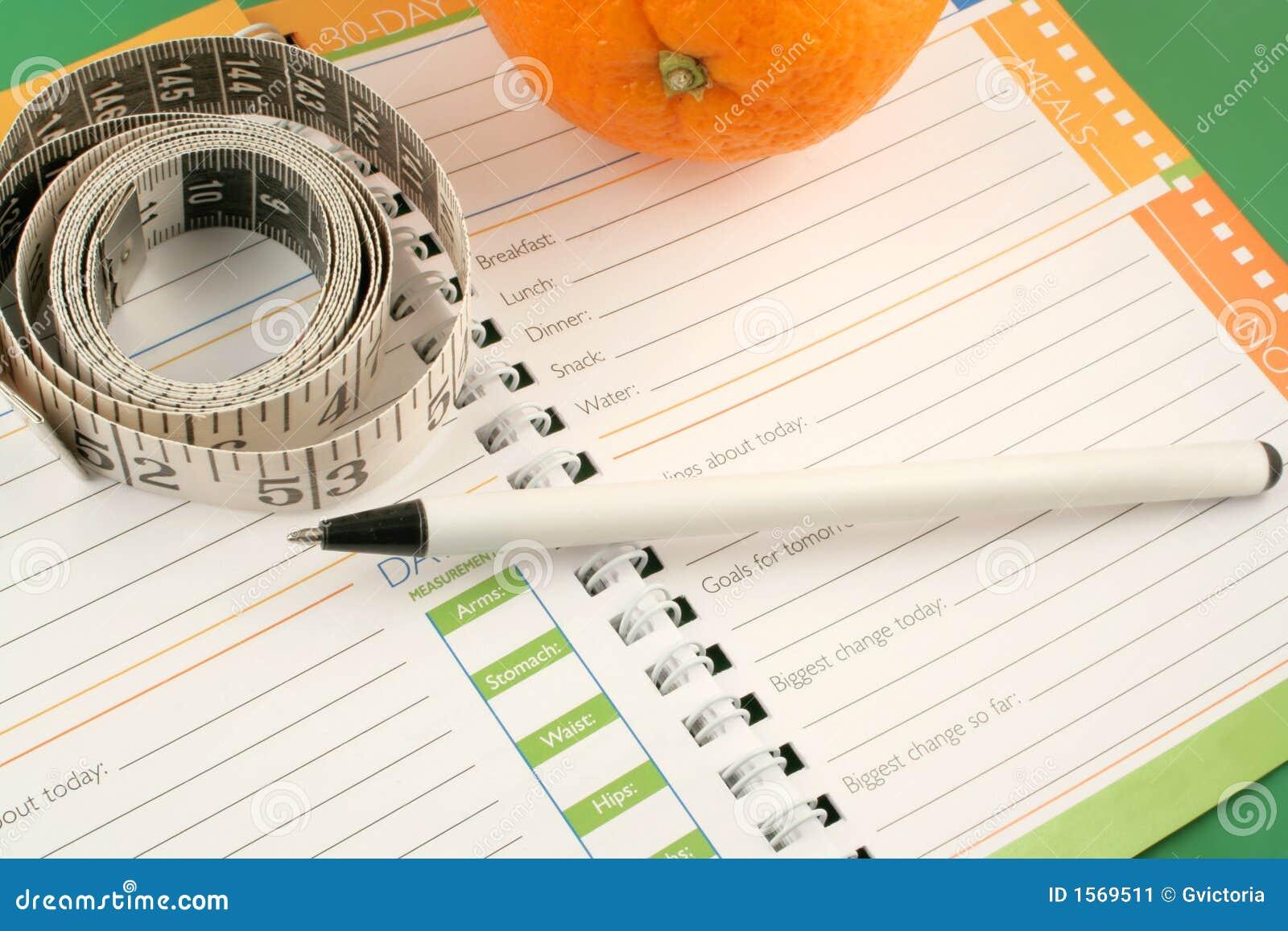max plan dieet