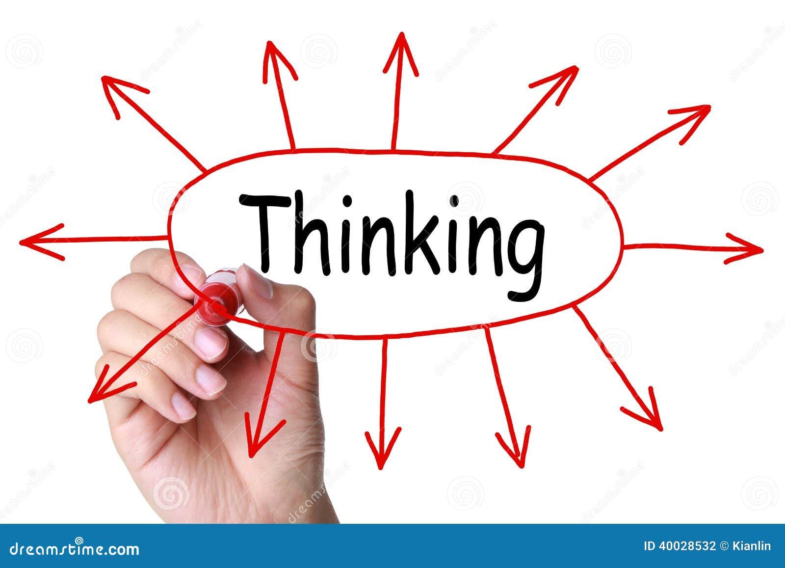 Het denken concept
