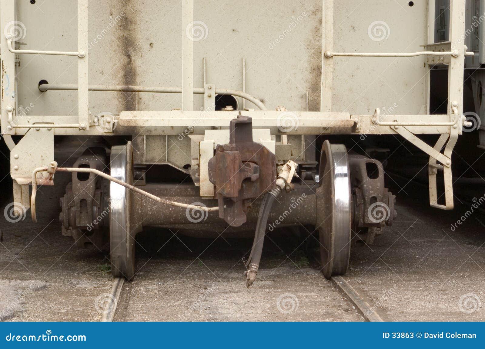 Het Detail van de Auto van de spoorweg