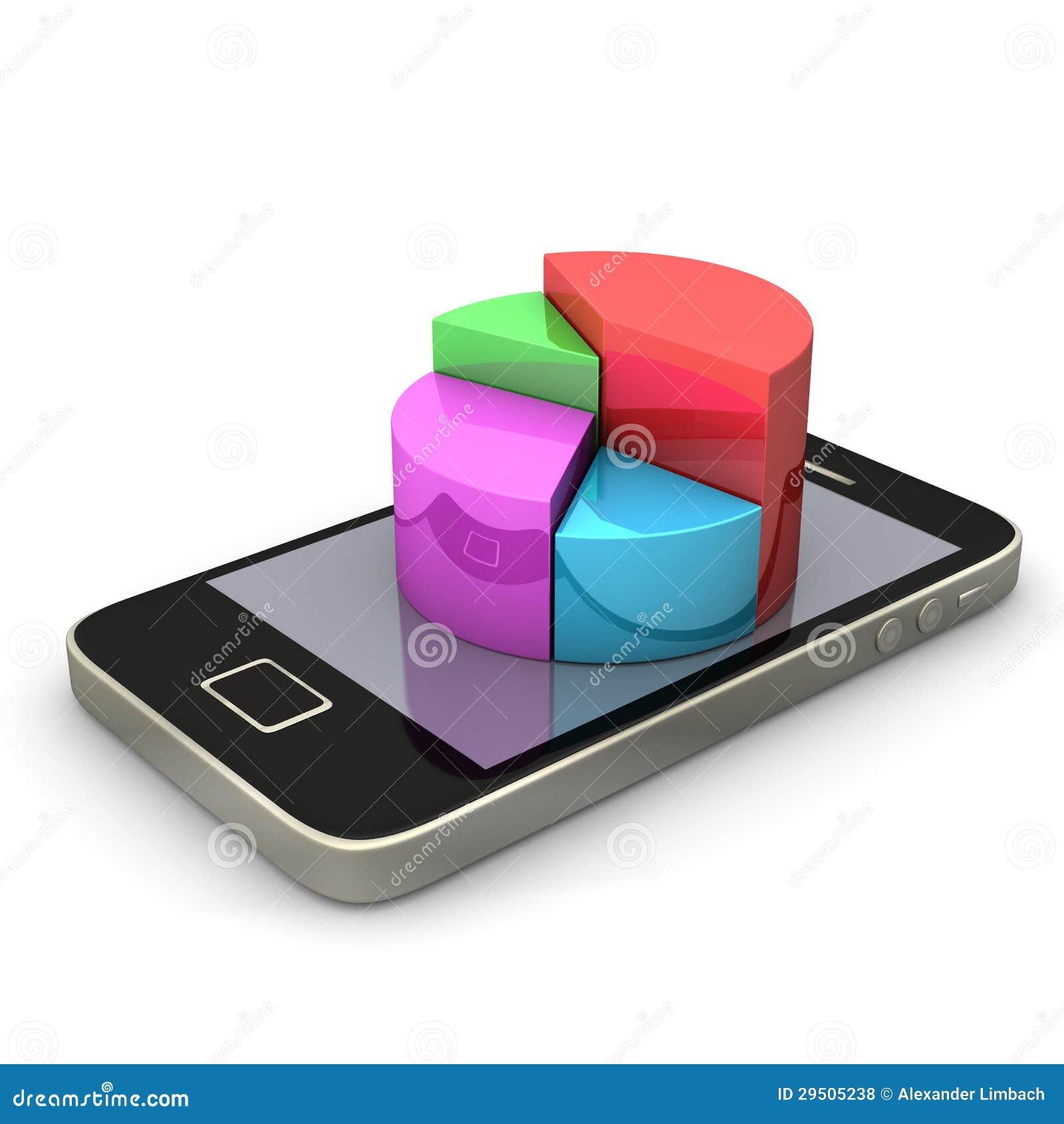 Het Diagram van Smartphone