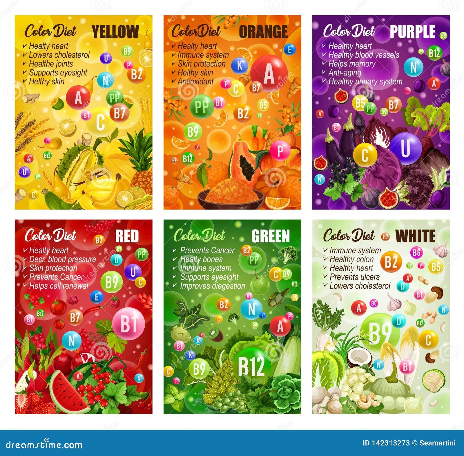 Het dieet van de Detoxkleur, fruit en groenten, bessen