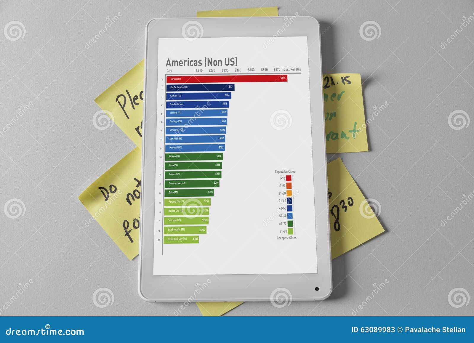 Het digitaal weergeven op stootkussen om lijsten te doen