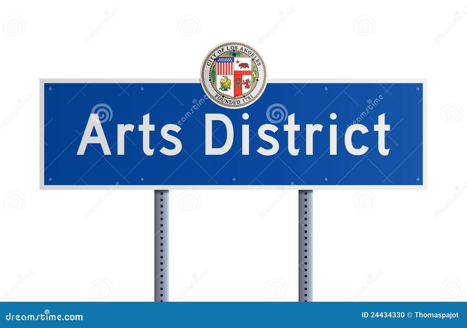 Het District van kunsten