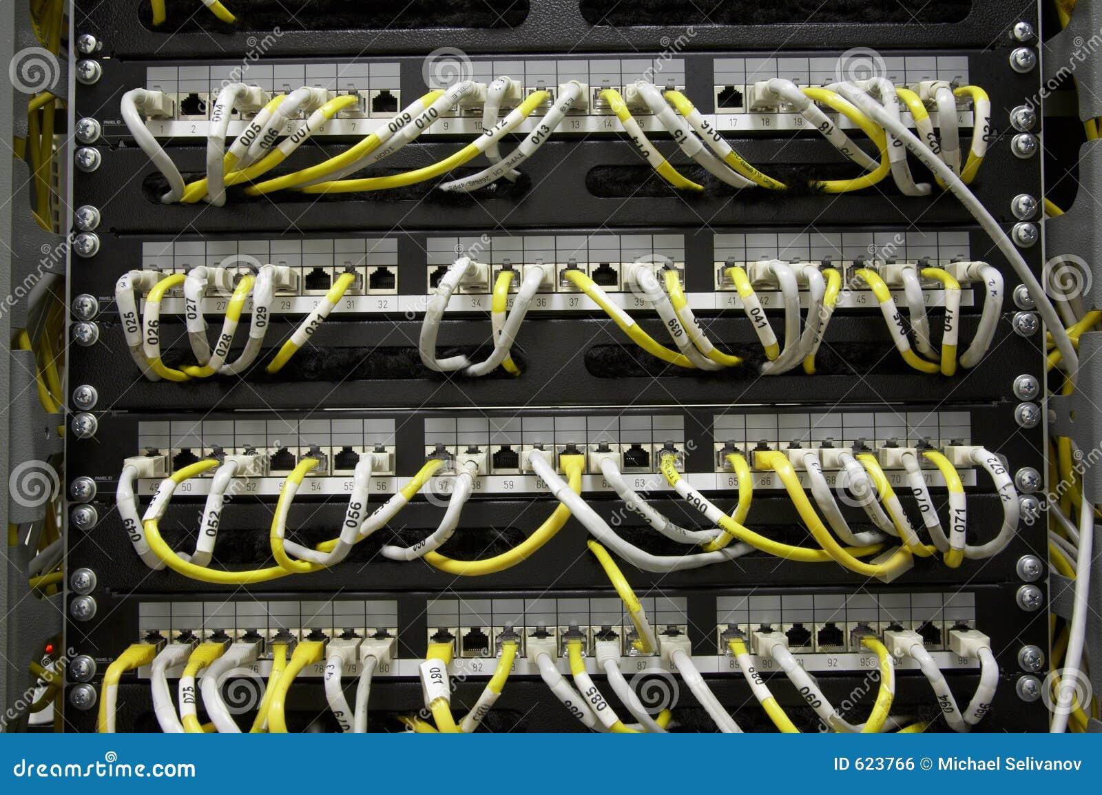 Het flardpaneel van Ethernet