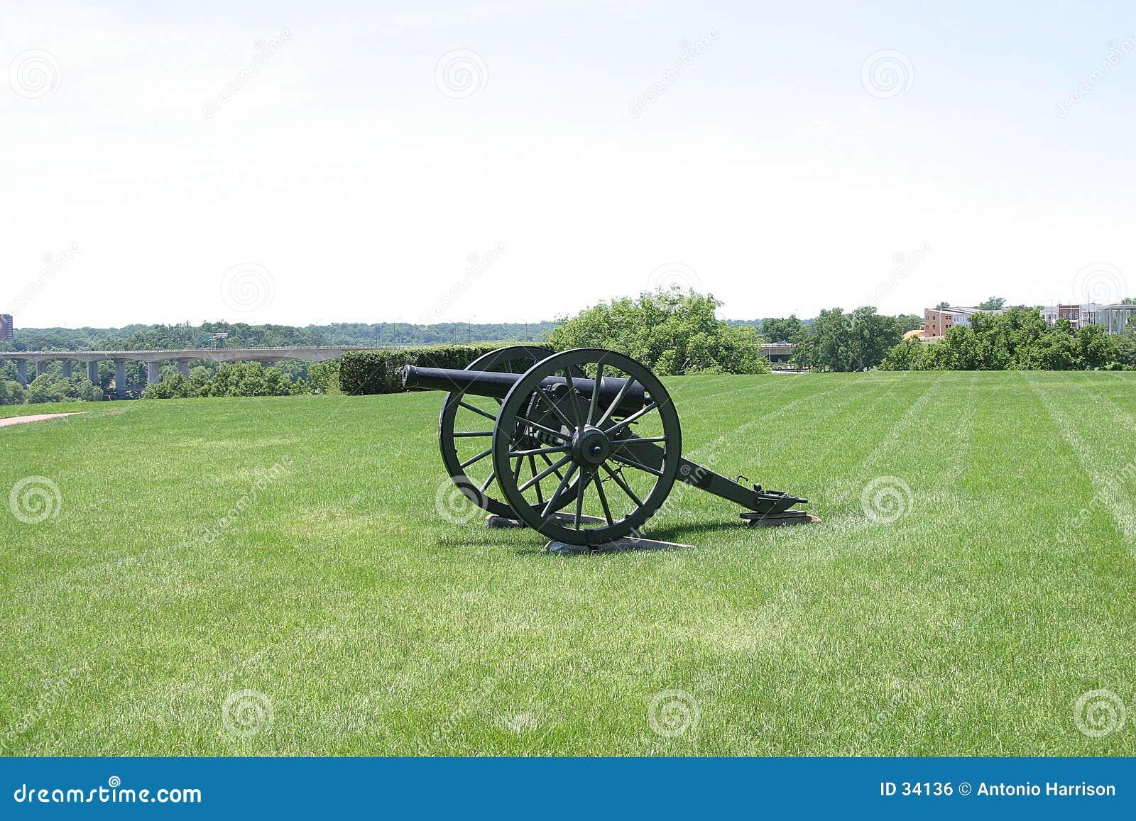 Het gebied van de canon