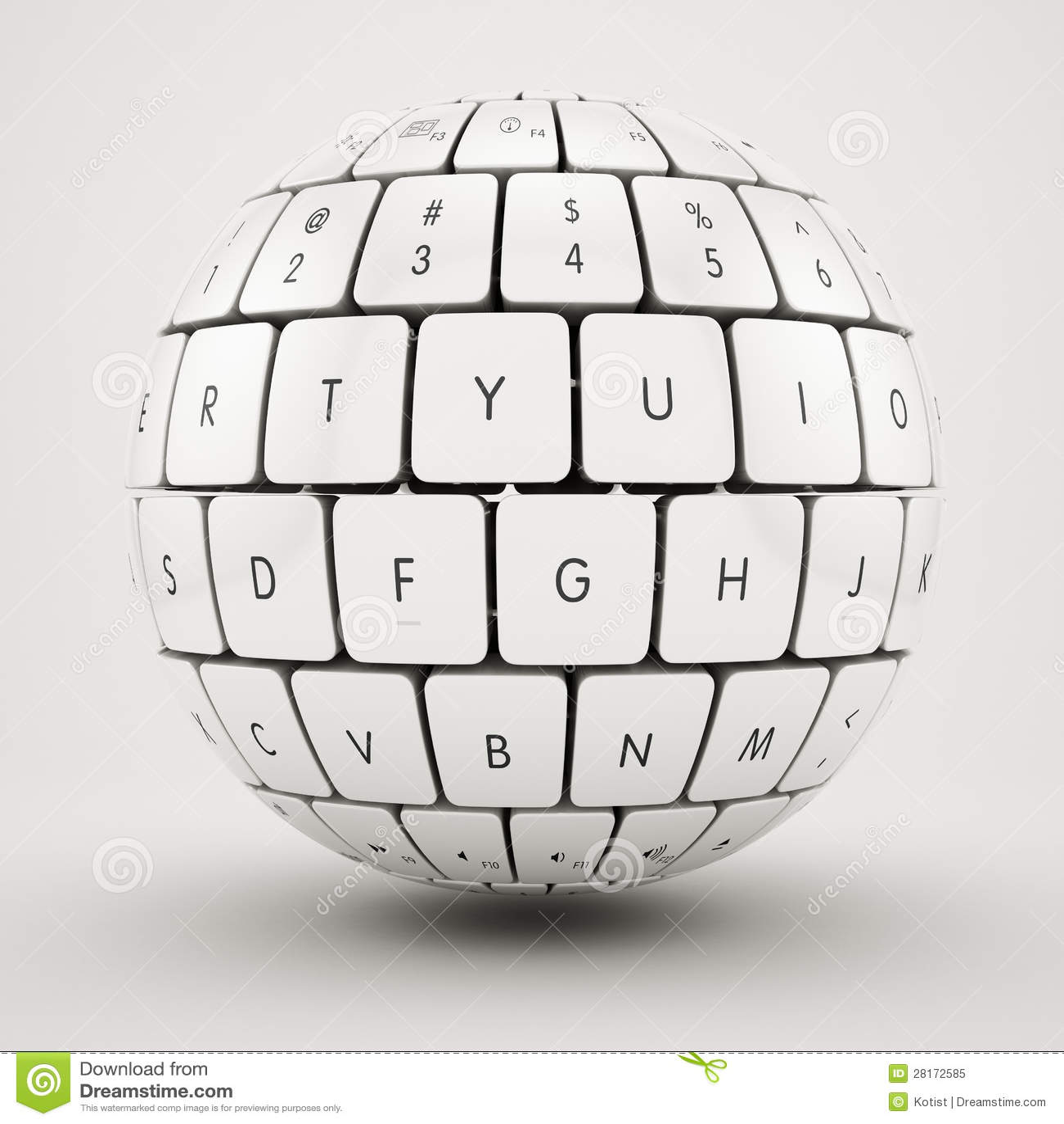 Het gebied van het toetsenbord