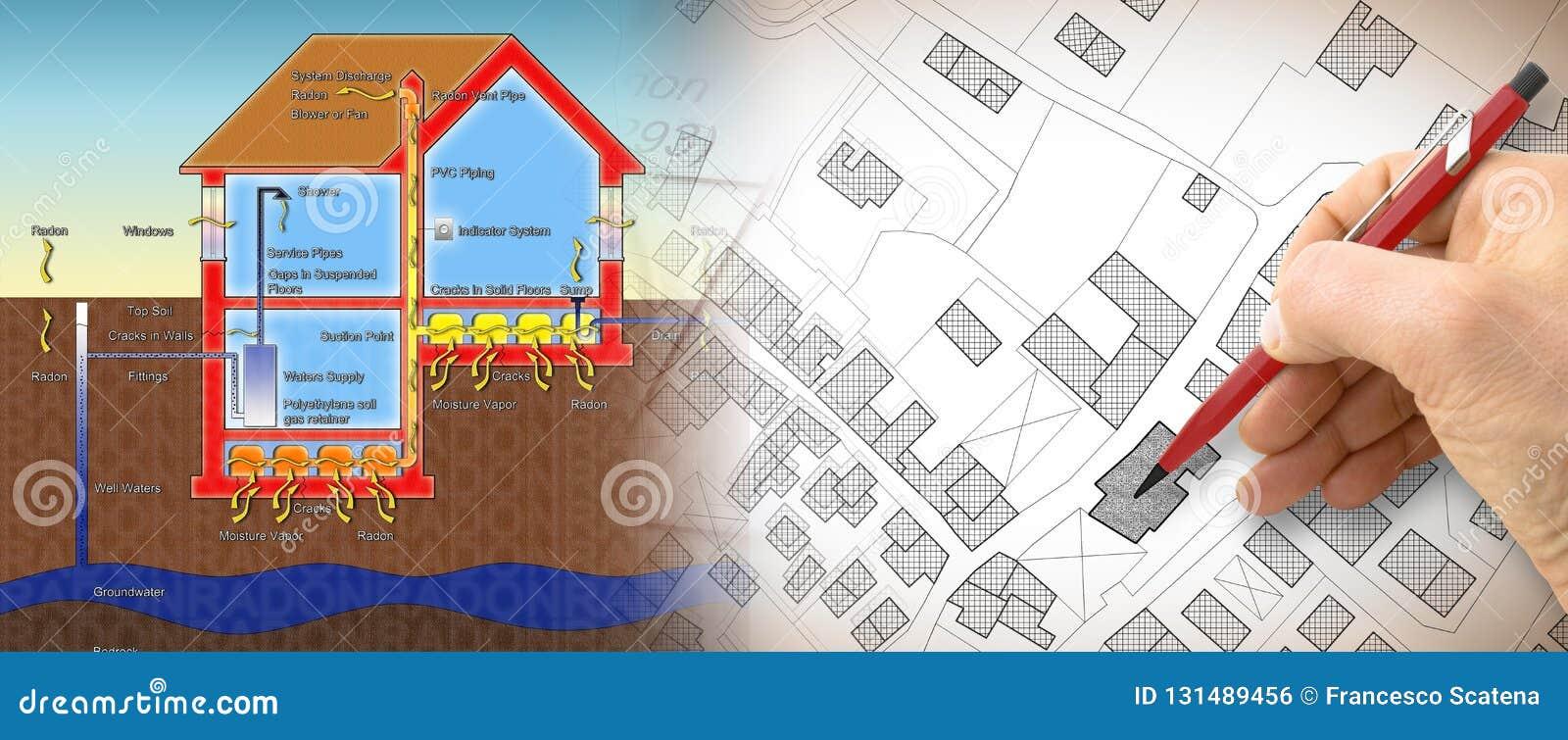 Het gevaar van radongas in onze huizen - conceptenillustratie met handtekening over een denkbeeldige kadastrale kaart van grondge