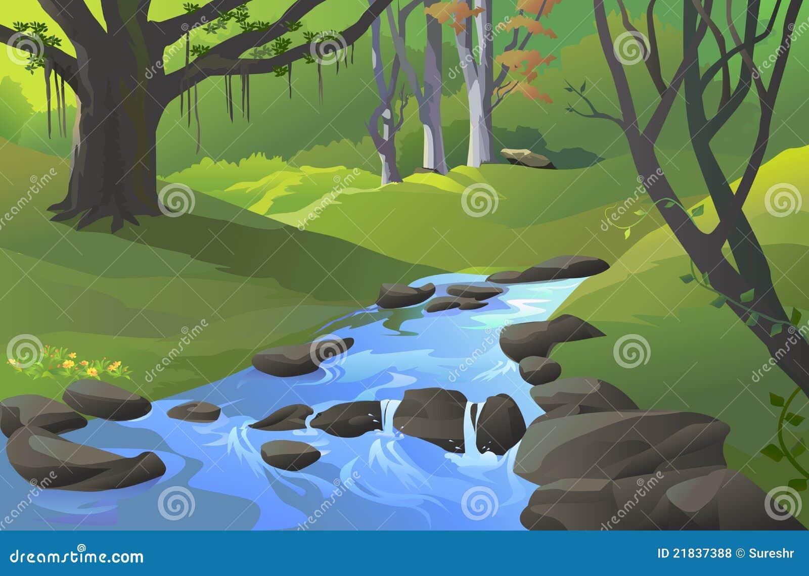Het groene bos van Amazonië met een stroom