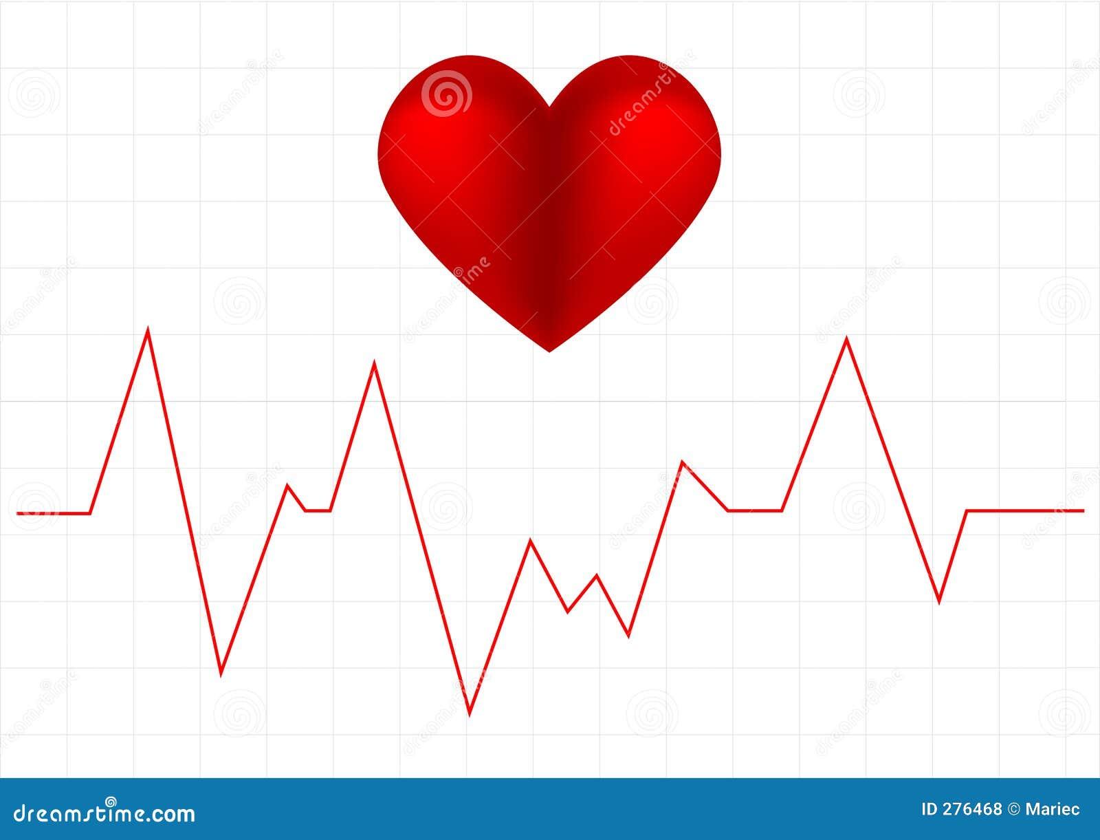 Het hart sloeg grafiek en een hartsymbool