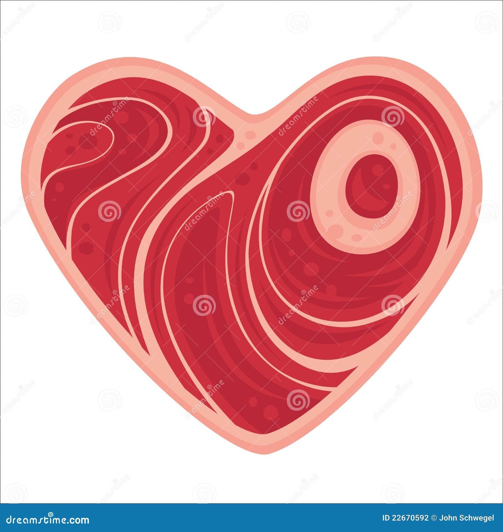 Het Hart van het vlees
