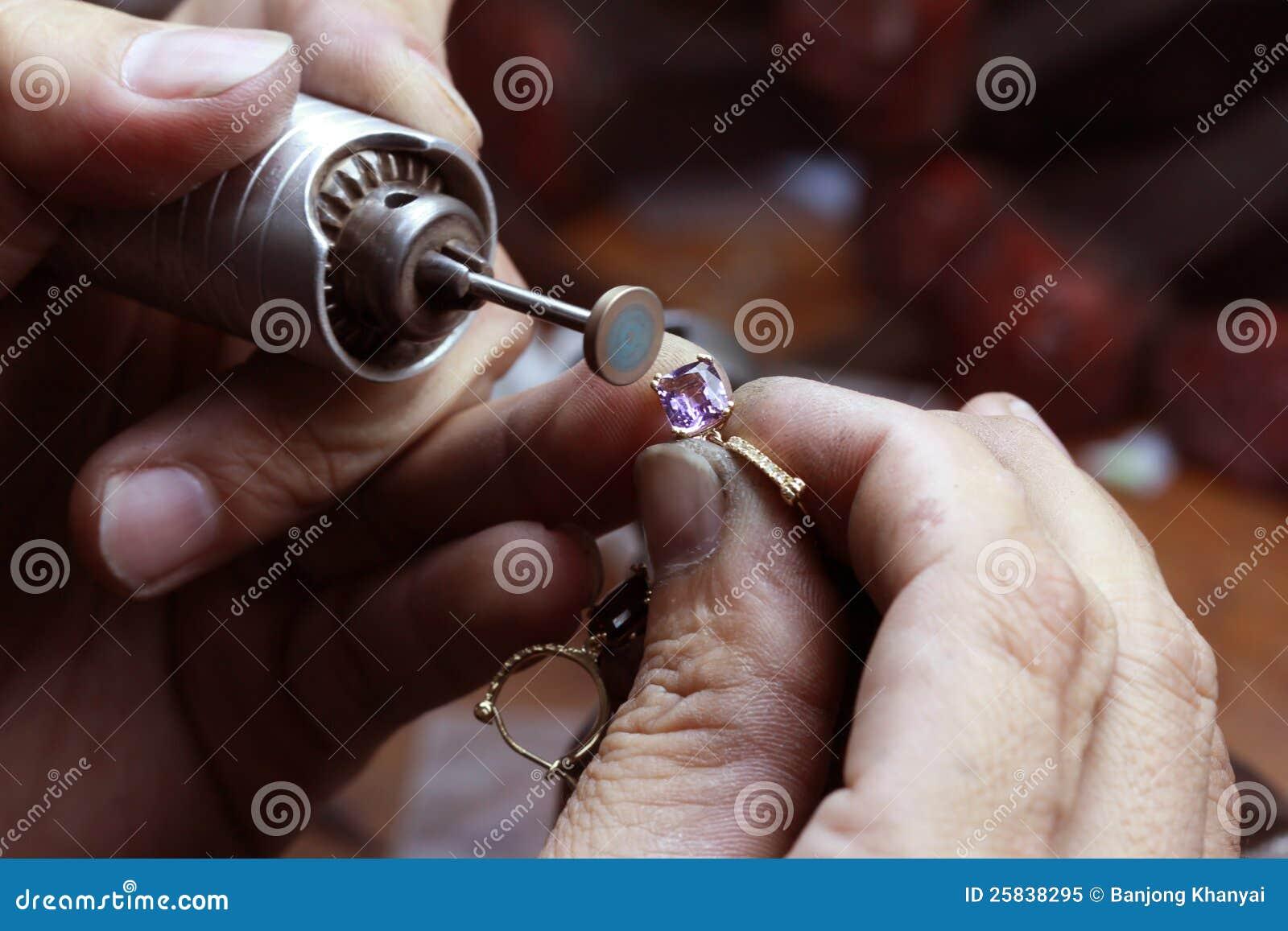 Het herstellen van Ring