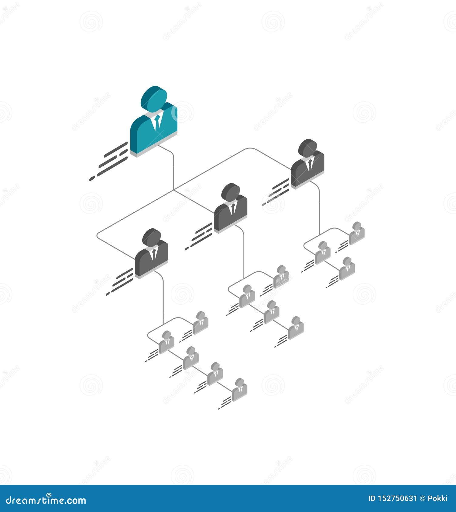Het isometrische malplaatje van de organisatiegrafiek met eenvoudige managerpictogrammen en plaats voor namen en posities