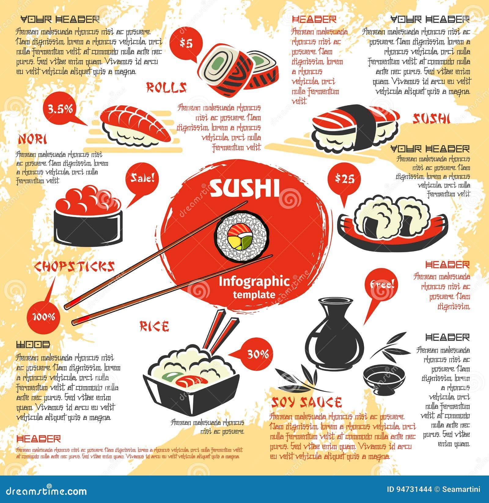 Het Japanse van de de barkeuken van sushibroodjes vectormenu