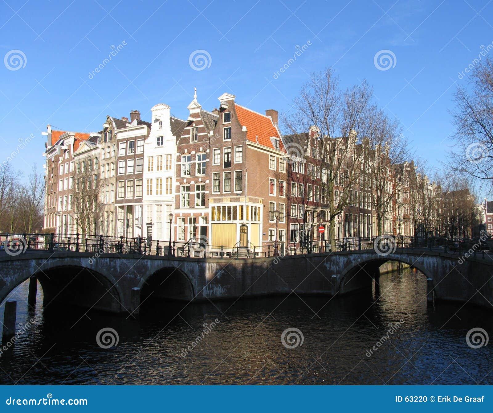 Het kanaal van Amsterdam