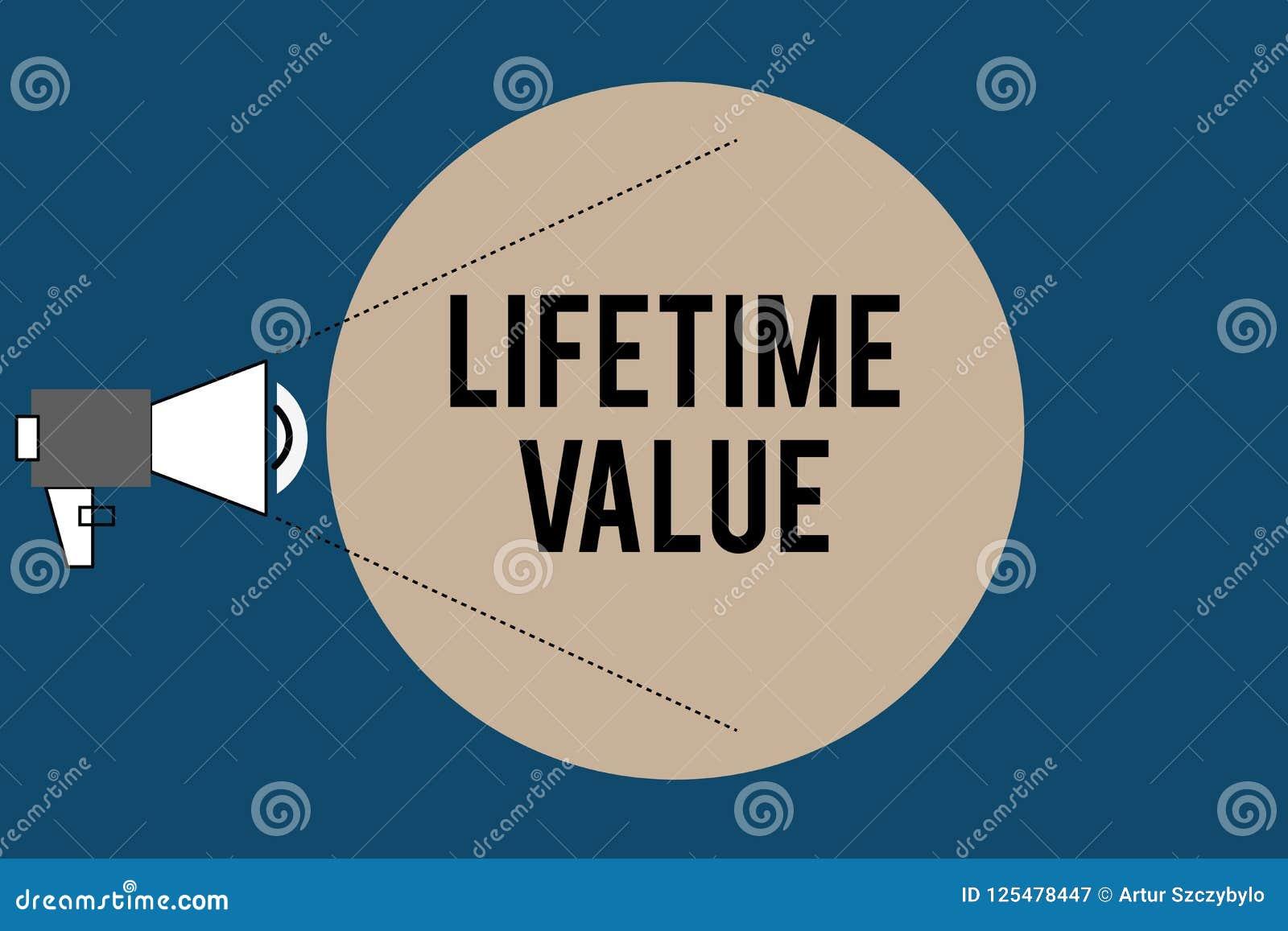 Het Levenwaarde van de handschrifttekst De Waarde van de conceptenbetekenis van de klant over het leven van de zaken