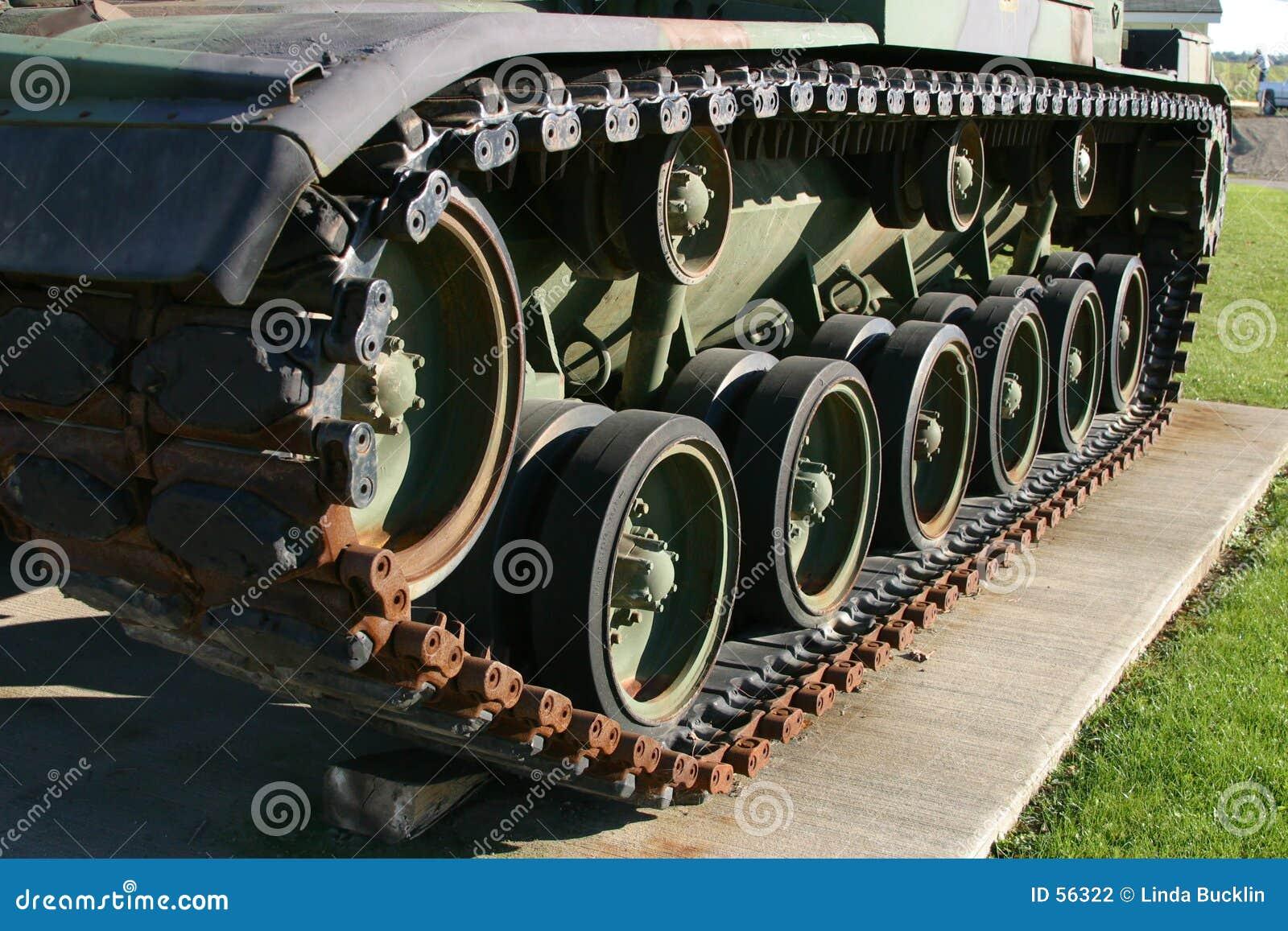 Het Loopvlak van de tank