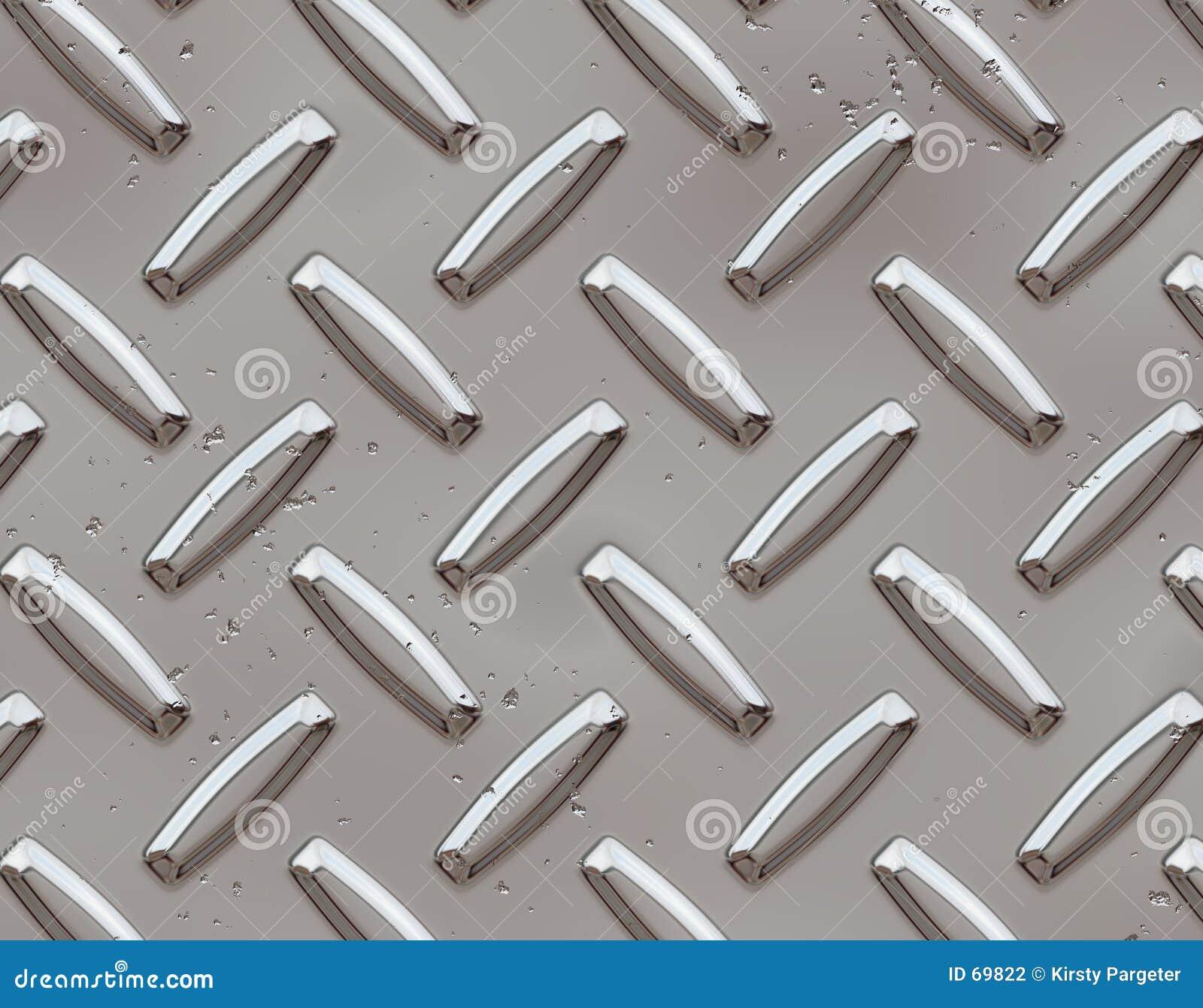 Het loopvlak van het metaal