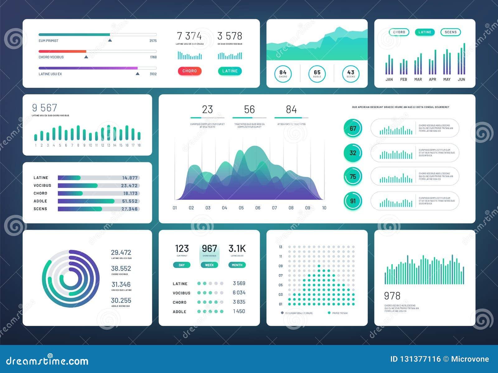 Het malplaatje van het Infographicdashboard Eenvoudig groenachtig blauw ontwerp van interface, adminpaneel met grafieken, grafiek