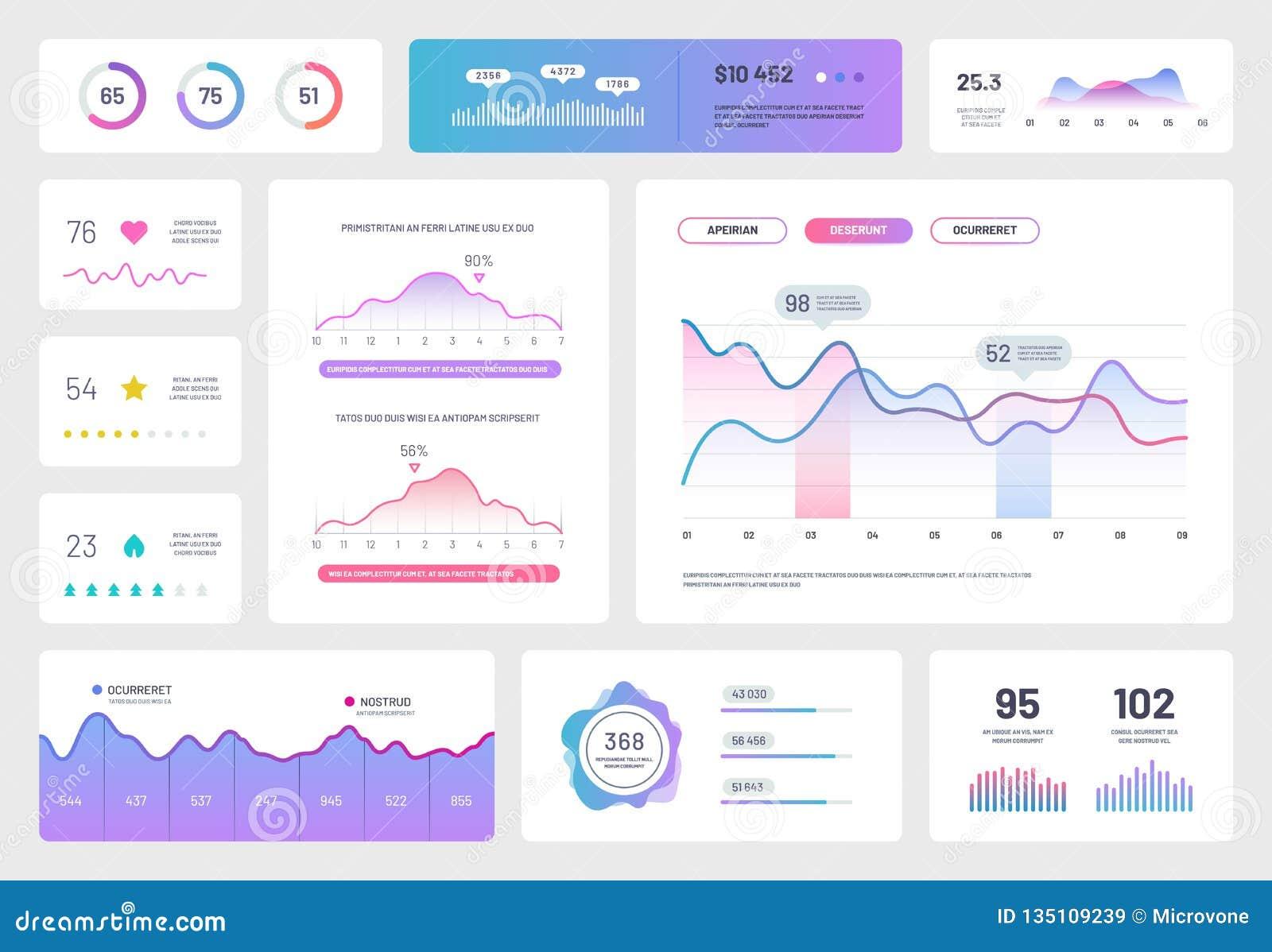 Het malplaatje van het Infographicdashboard Moderne uiinterface, adminpaneel met grafieken, grafiek en diagrammen Analytische vec