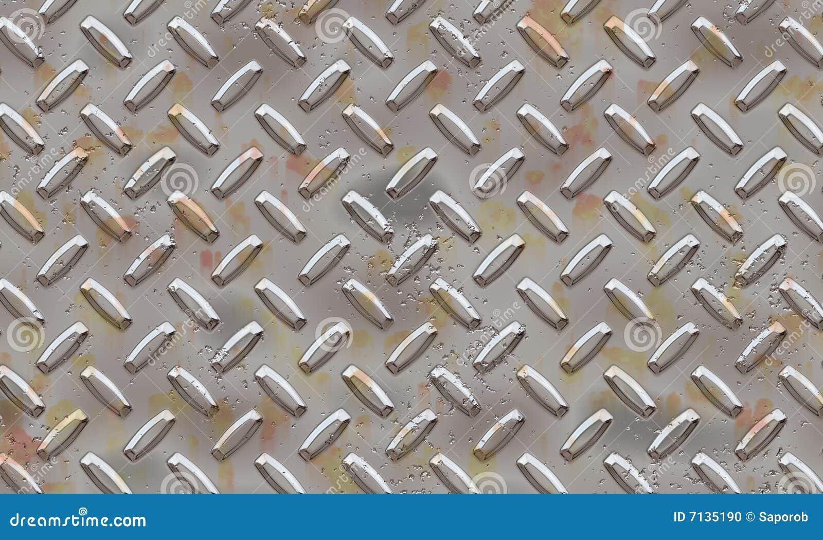 Het metaalplaat van Alluminium