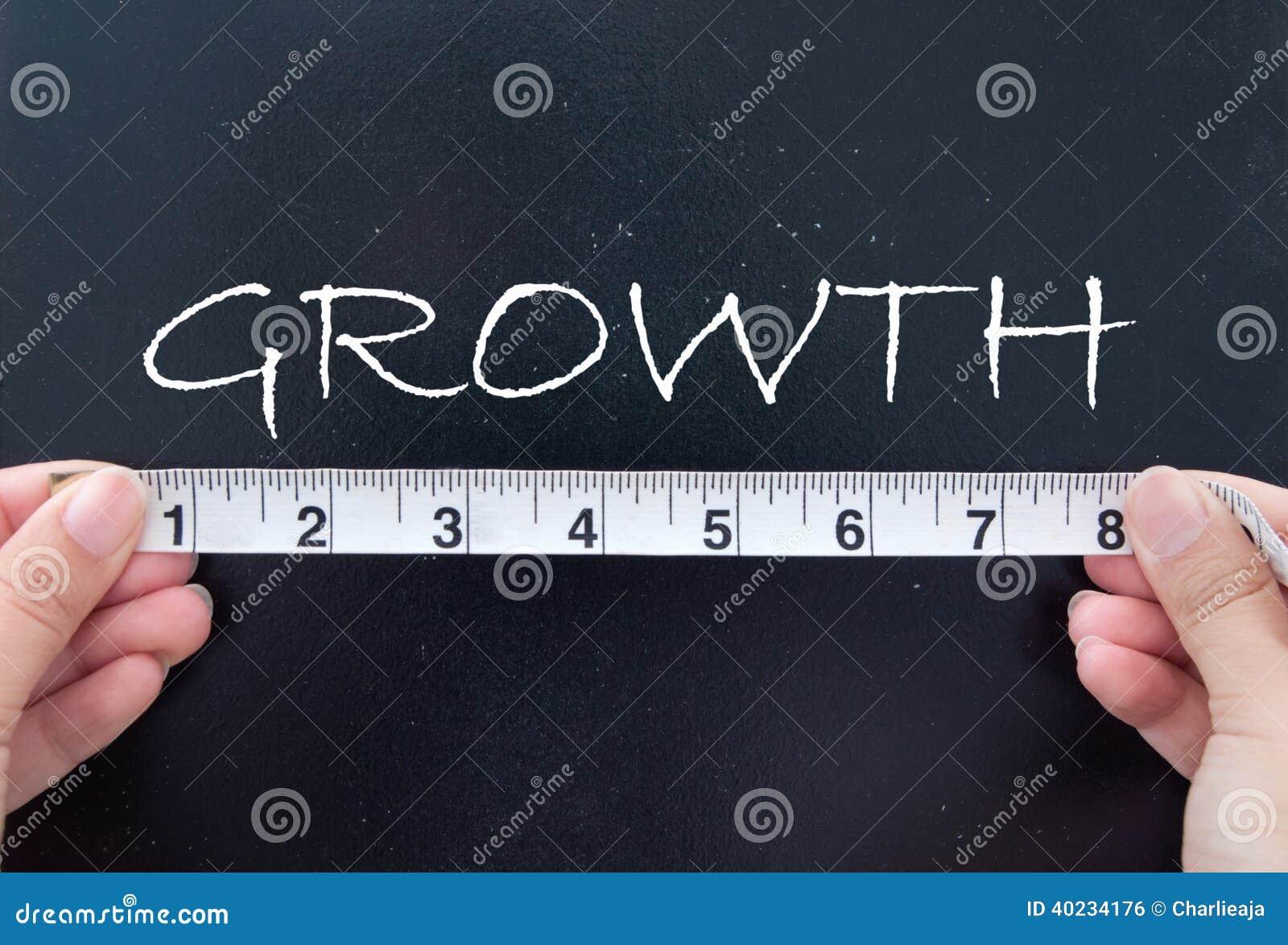 Het meten van de groei