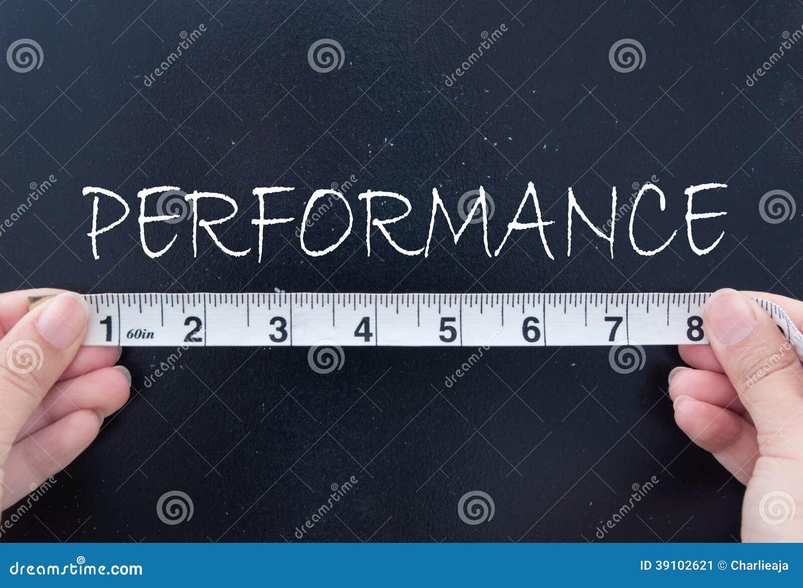 Het meten van prestaties