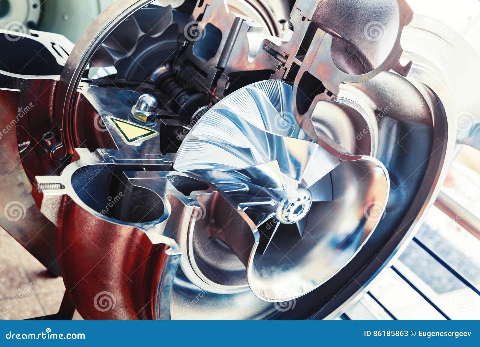 Het model van de turbocompressorstructuur met sectie