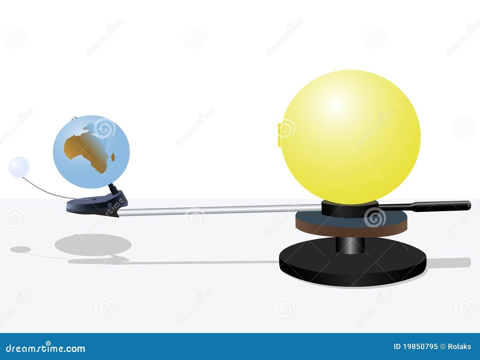 Het model van de zon en van de aarde