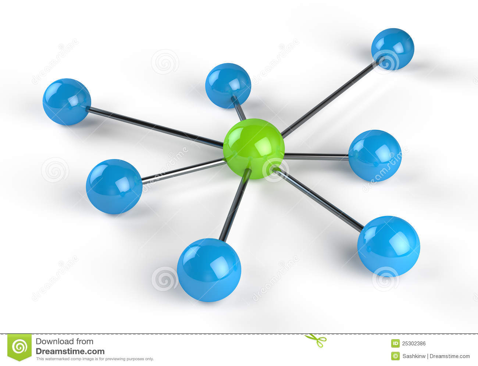 Het netwerk van de aansluting