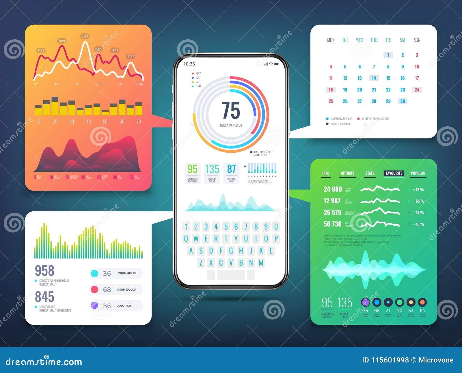 Het ontwerp van de de toepassingsinterface van de celtelefoon met bedrijfsinfographicsgrafieken en grafieken Mobiele telefoon ui