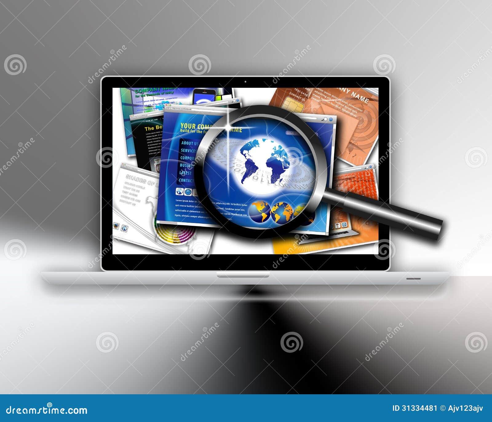 Het ontwerponderzoek van de technologiewebsite