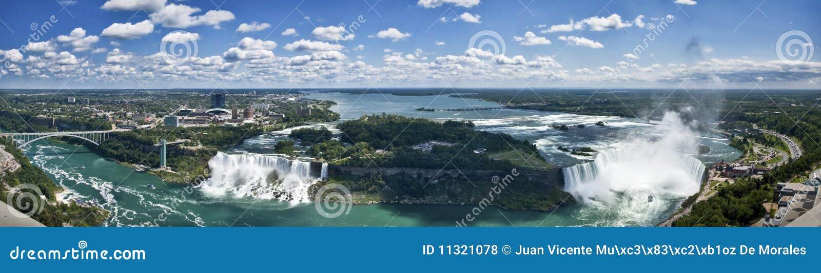 Het Panorama van het Niagara Falls