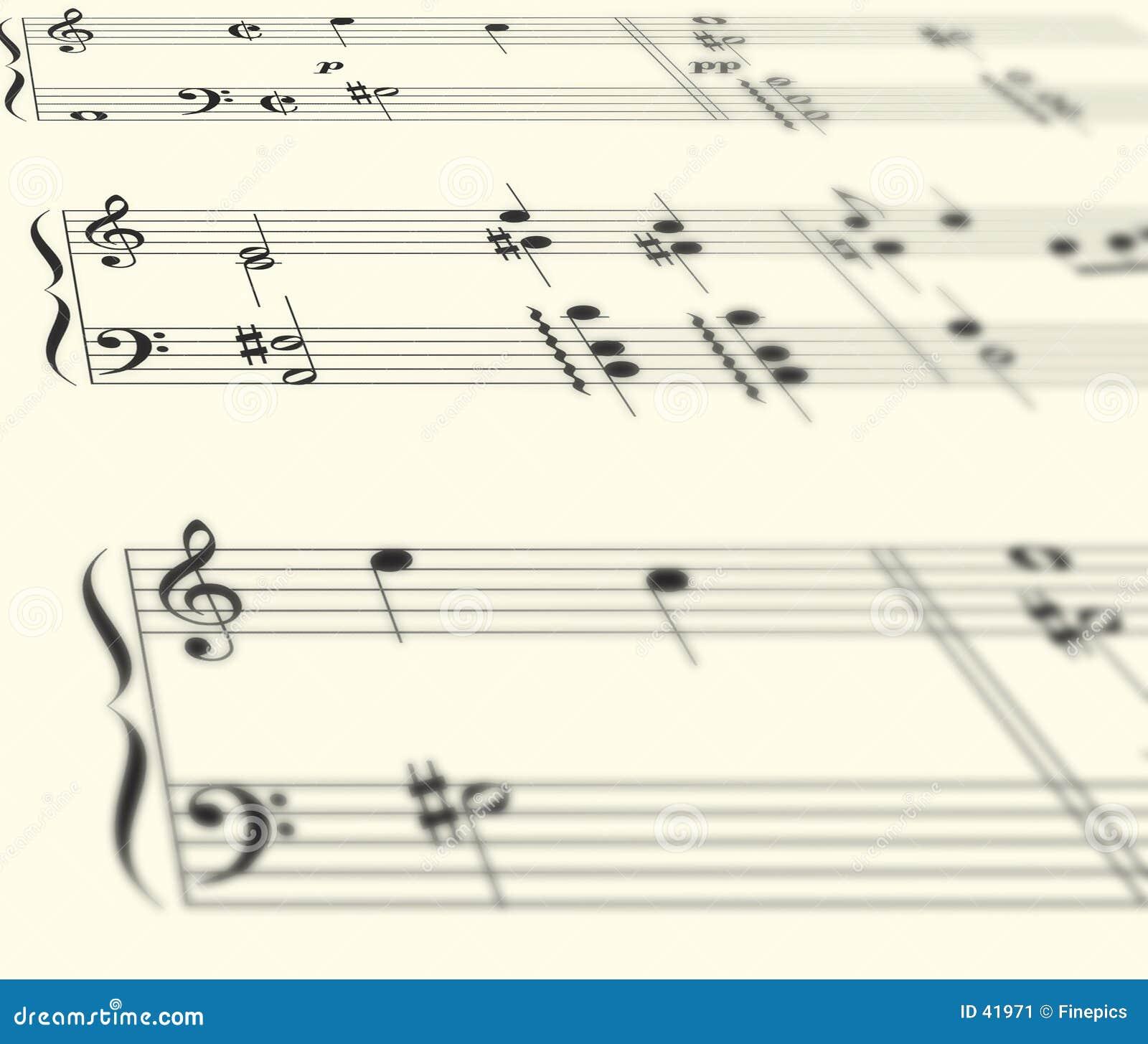 Het Perspectief van de Sleutel van de muziek