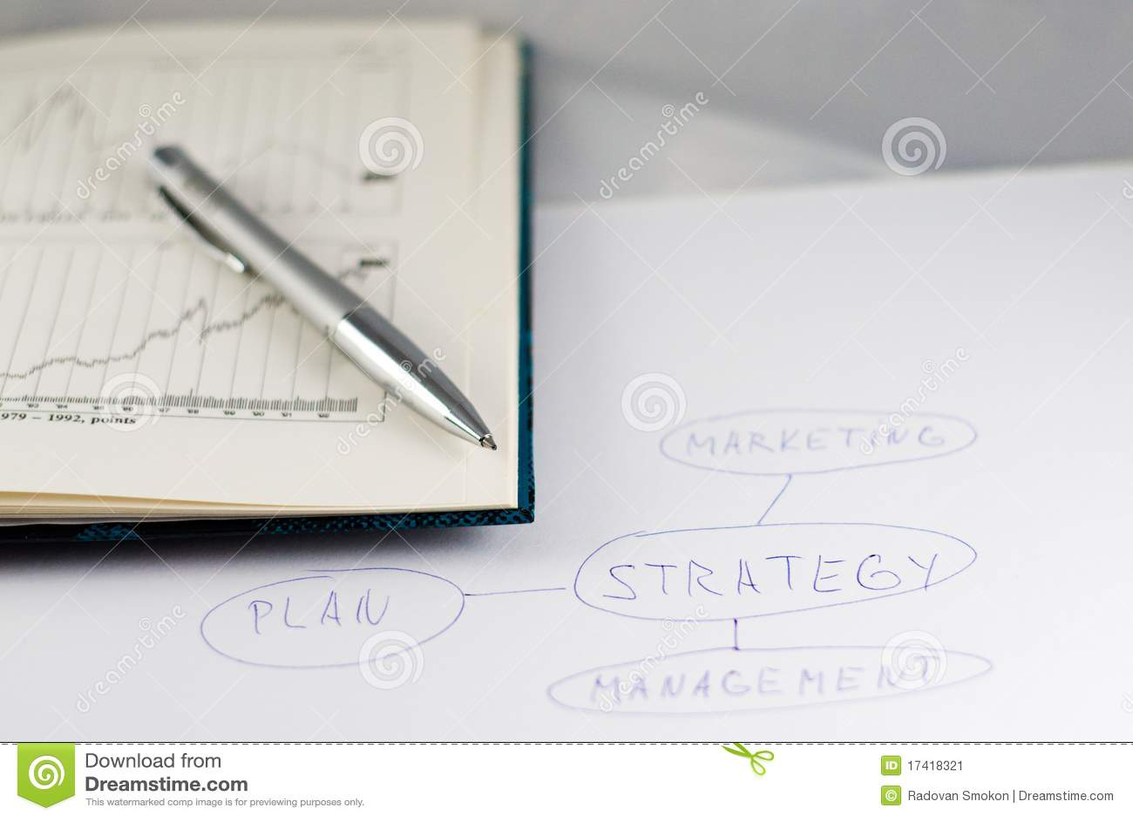 Het plan van de strategie