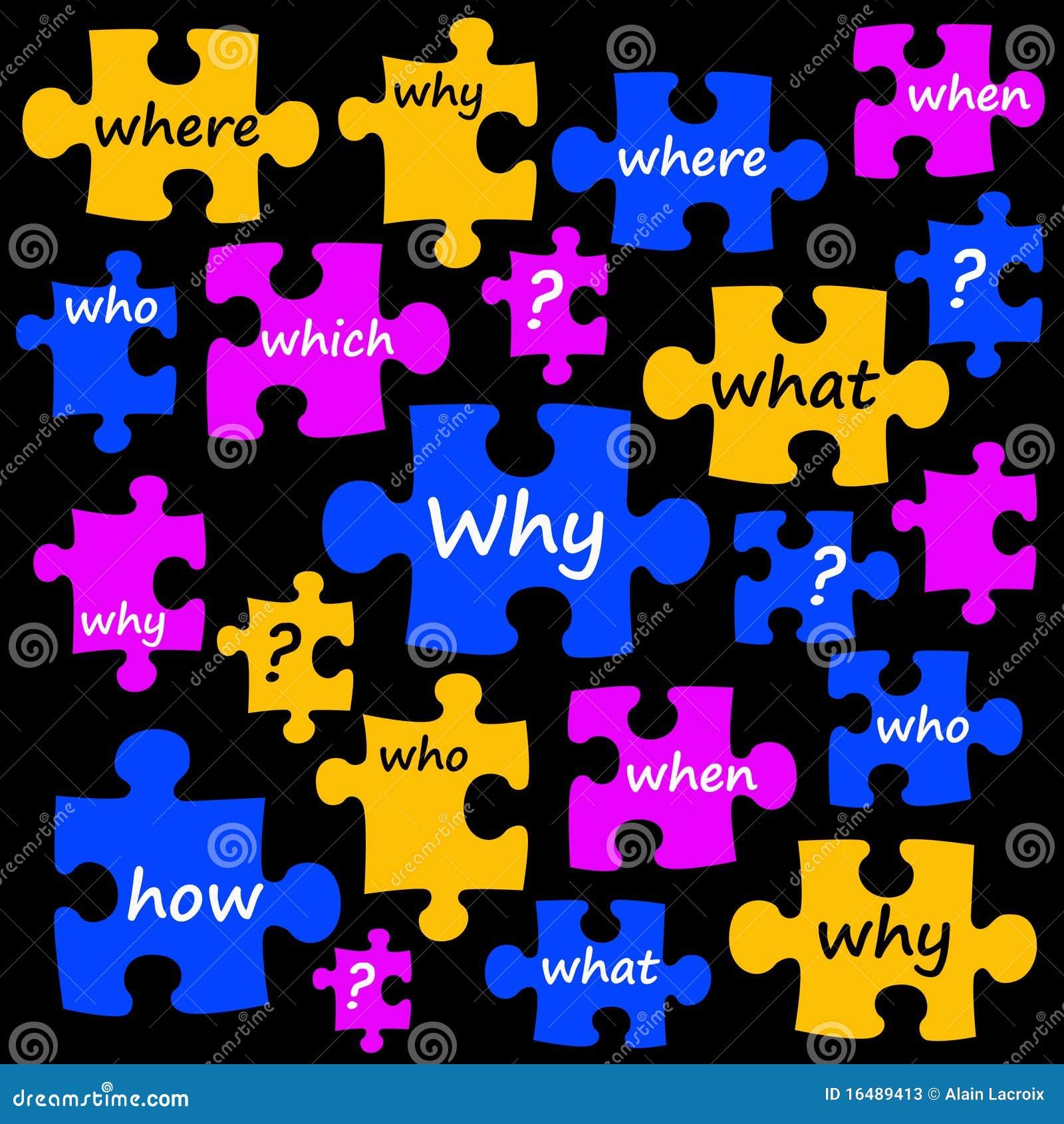 Het raadsel van vragen