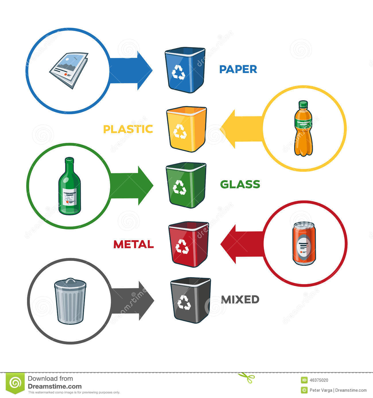 Interesting Research Paper Topics furthermore Intellectual Growth together with Writing Protocol also Stock Illustratie Het Recycling Van Bakken Voor Document Plastic Glas Metaal Gemengd Afval Image46375020 furthermore Lavori Con L Unci to Centrini Con Motivo Ad Ananas 2 1837157. on schema paper