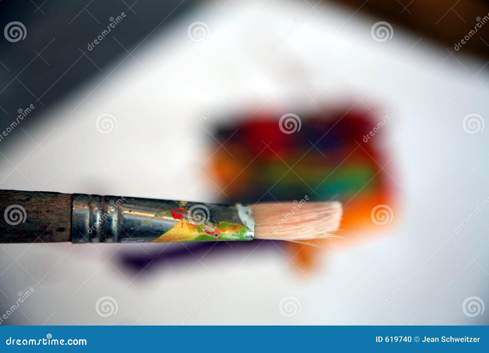 Het schilderen