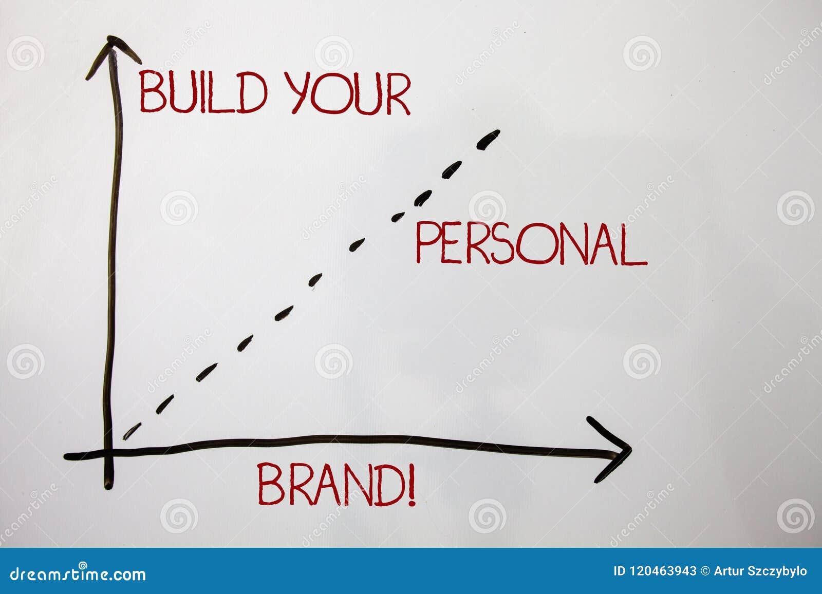 Het schrijven nota het tonen bouwt Uw Persoonlijk Merk Motievenvraag Bedrijfsfoto die creërend succesvolle isol van de bedrijfas