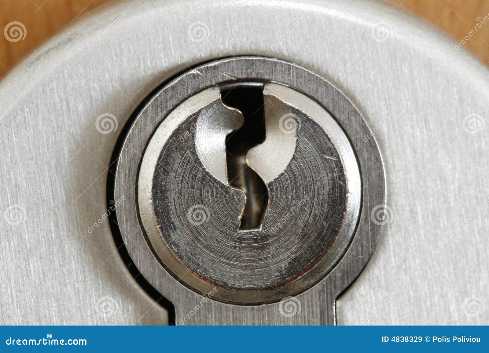 Het slot van de deur