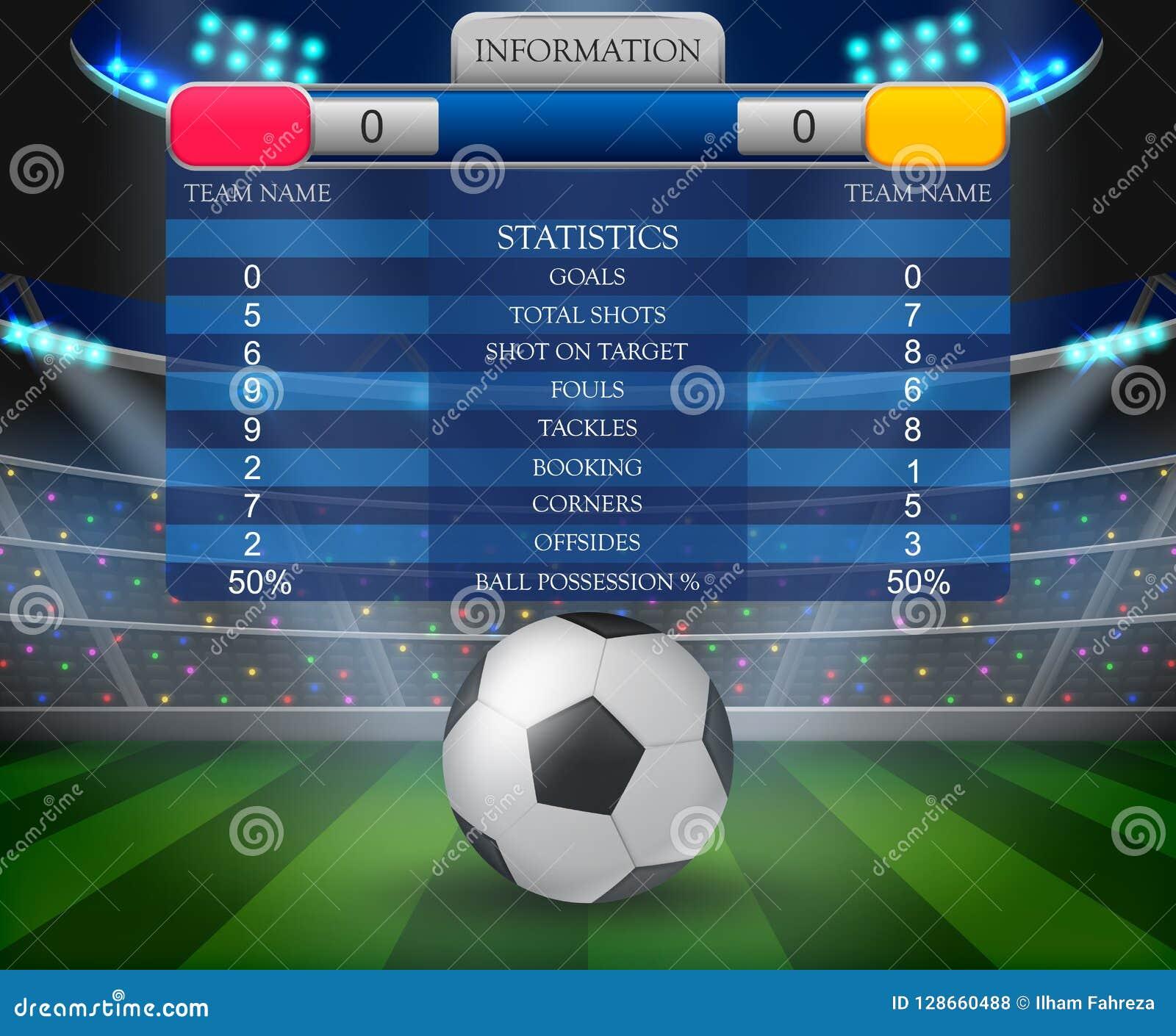 Het stadionschijnwerper van de voetbalvoetbal en scorebordachtergrond