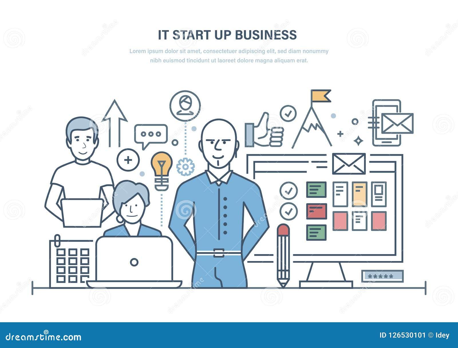 Het start zaken op Efficiënte planning, groepswerk, nieuwe zaken