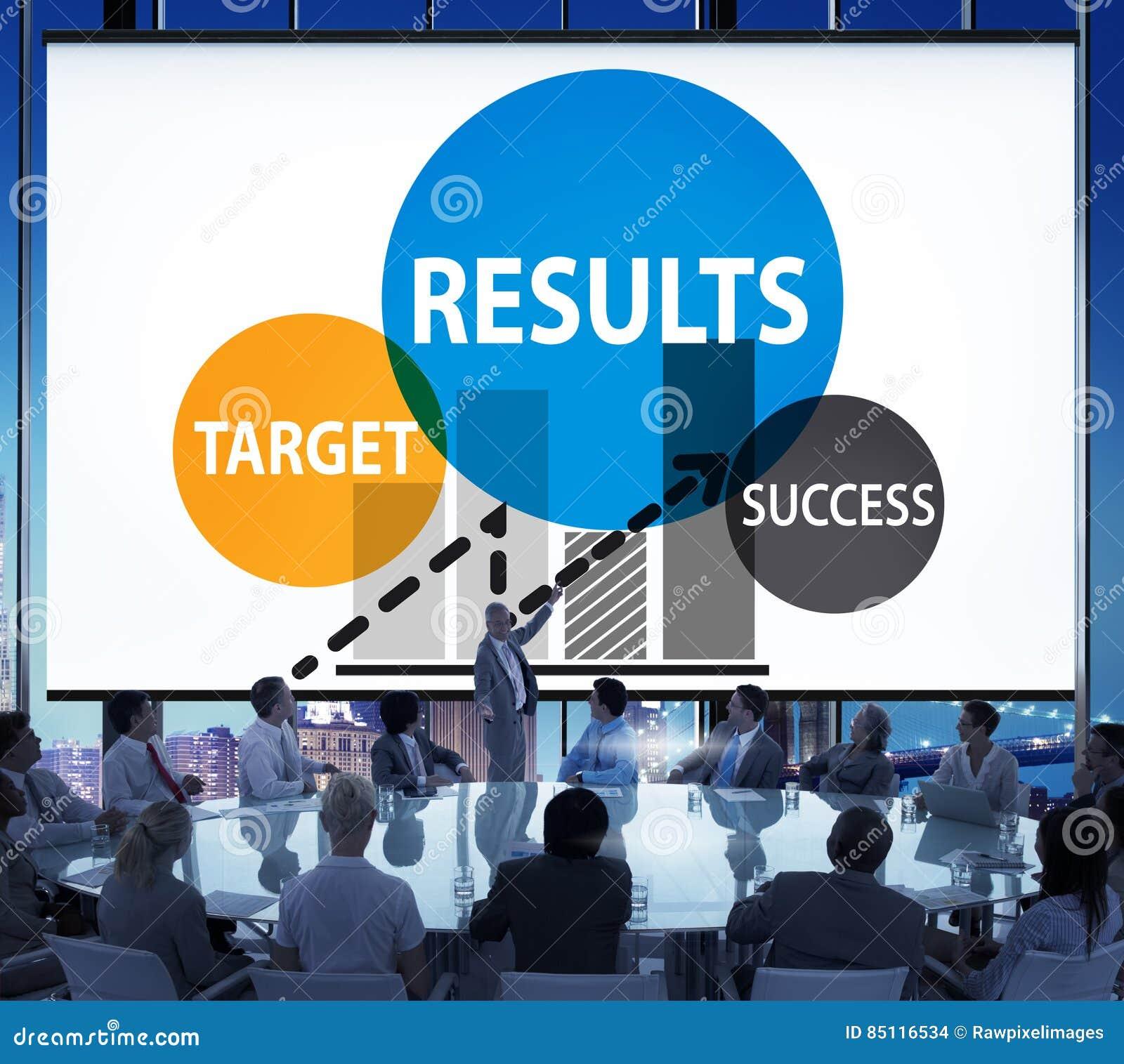 Het Succes van het resultatendoel de Vooruitgangsconcept van de Planningsstrategie
