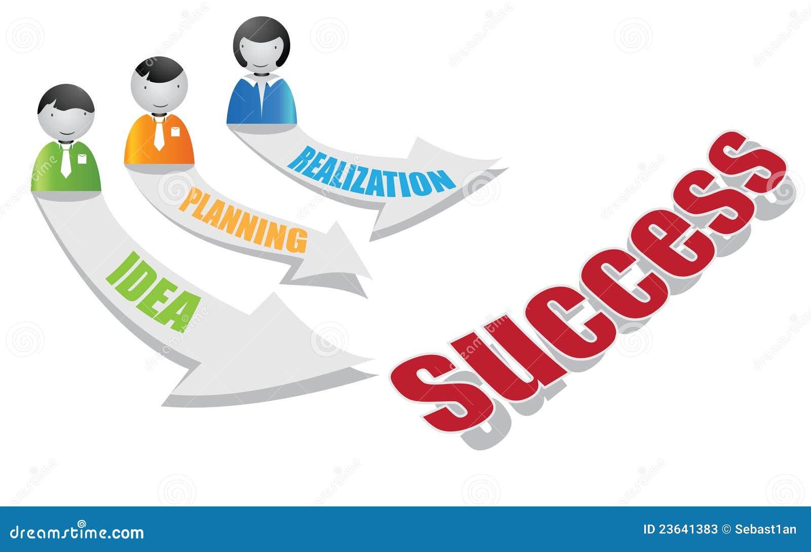 Het Succes van mensen