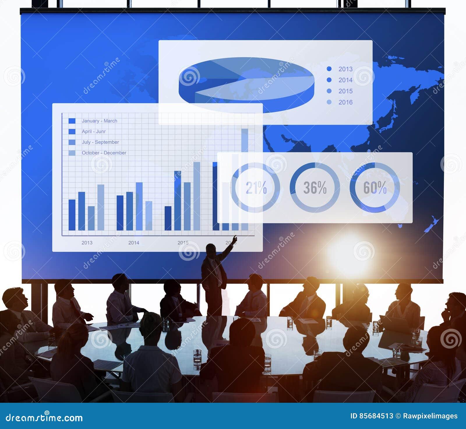 Het Succesconcept van de bedrijfsgrafiekorganisatie