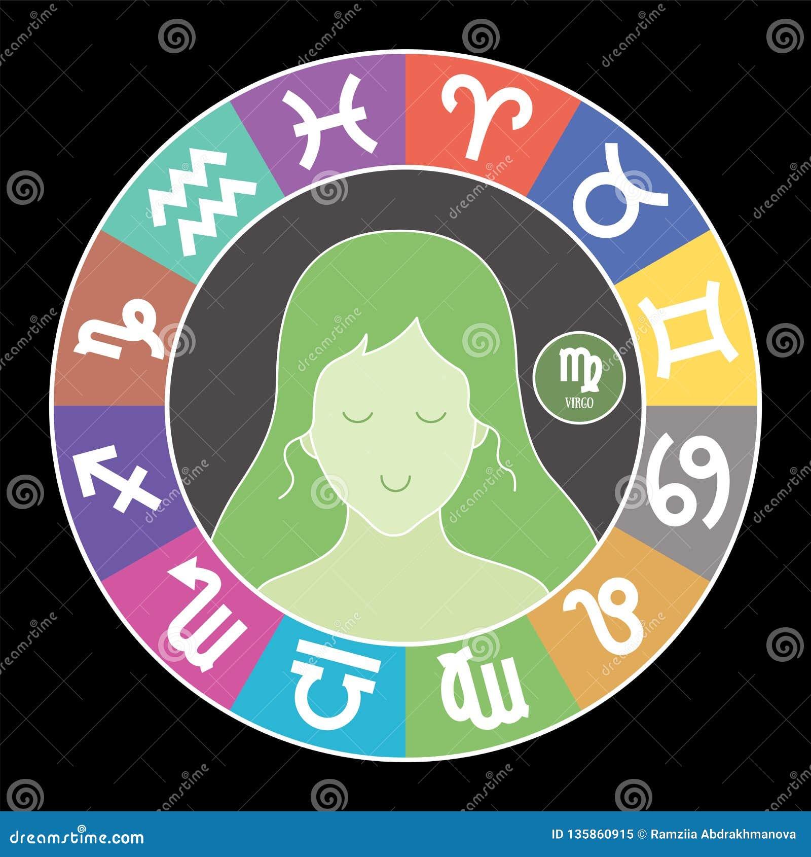 Het teken van de Maagddierenriem Waterman, libra, leo, taurus, kanker, pisces, Steenbok, sagittarius, aries, Tweeling, Schorpioen