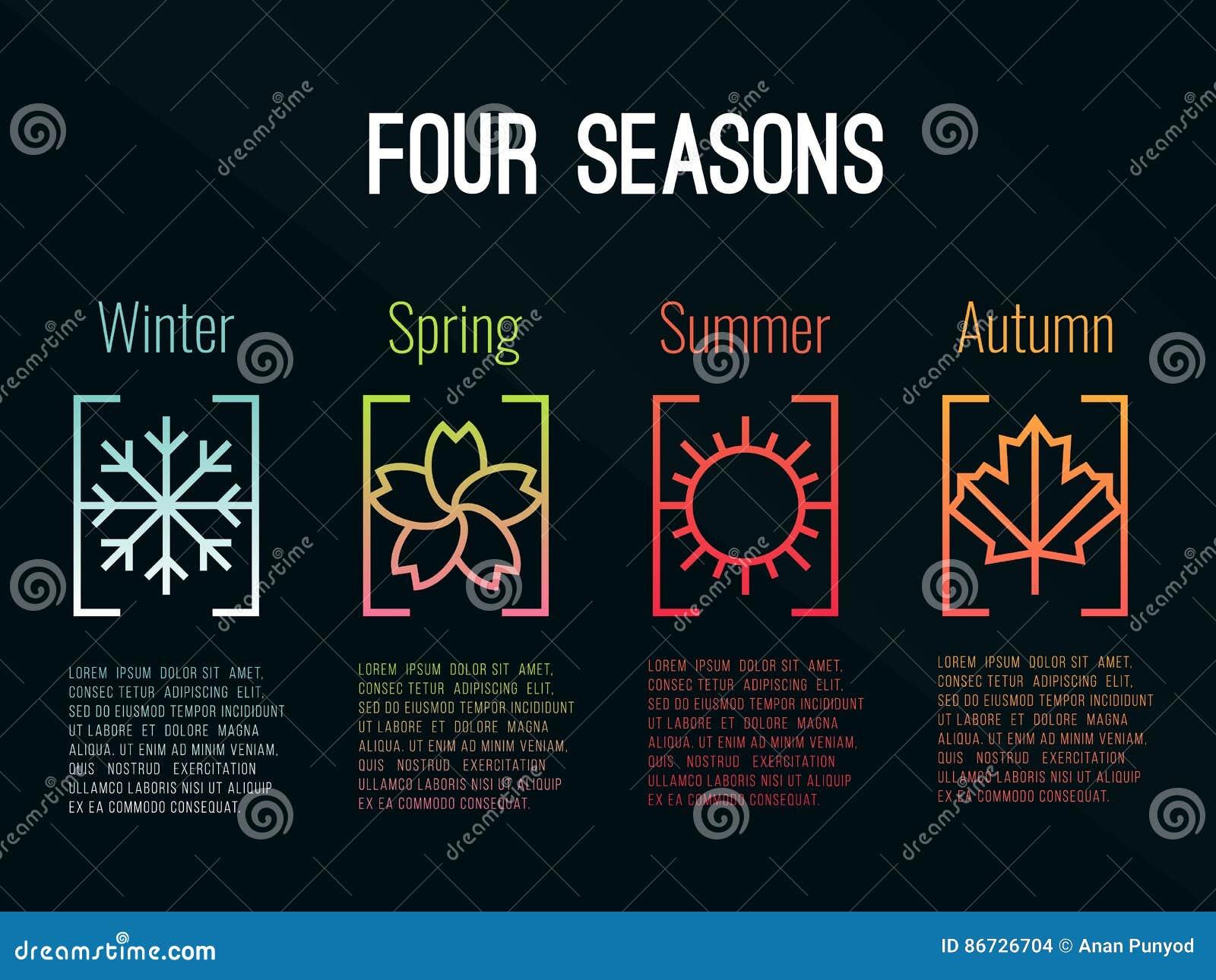Het teken van het 4 seizoenenpictogram in grensgradiënten met de Sneeuwwinter, de Bloemlente, de Zonzomer en de Herfst vectorontw