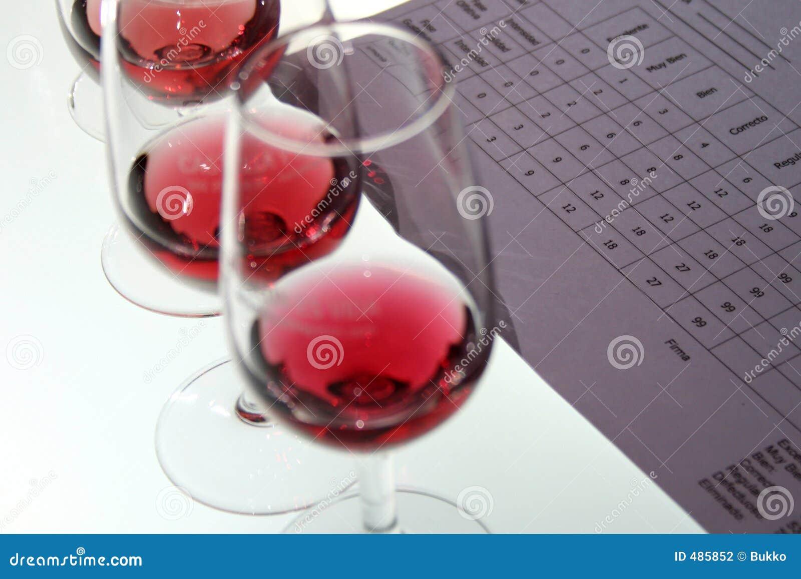 Het testen van de wijn